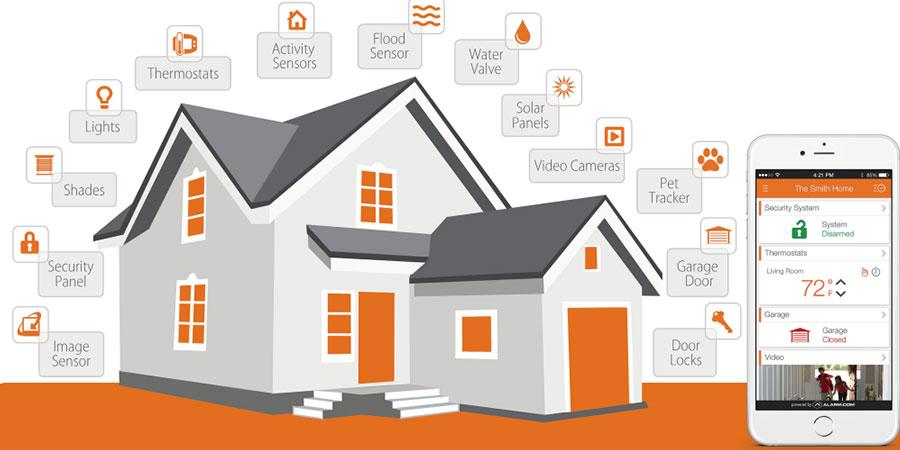 home alarm companies in altoona pa